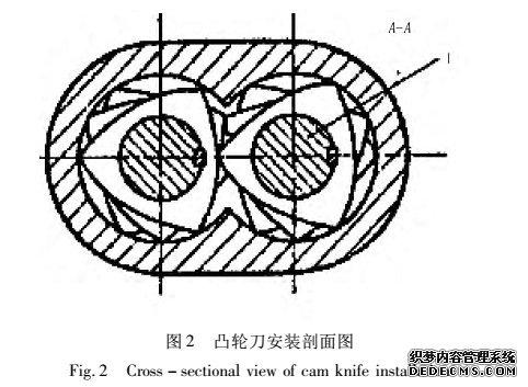 双轴同转凸轮螺旋式低温榨油机的设计原理
